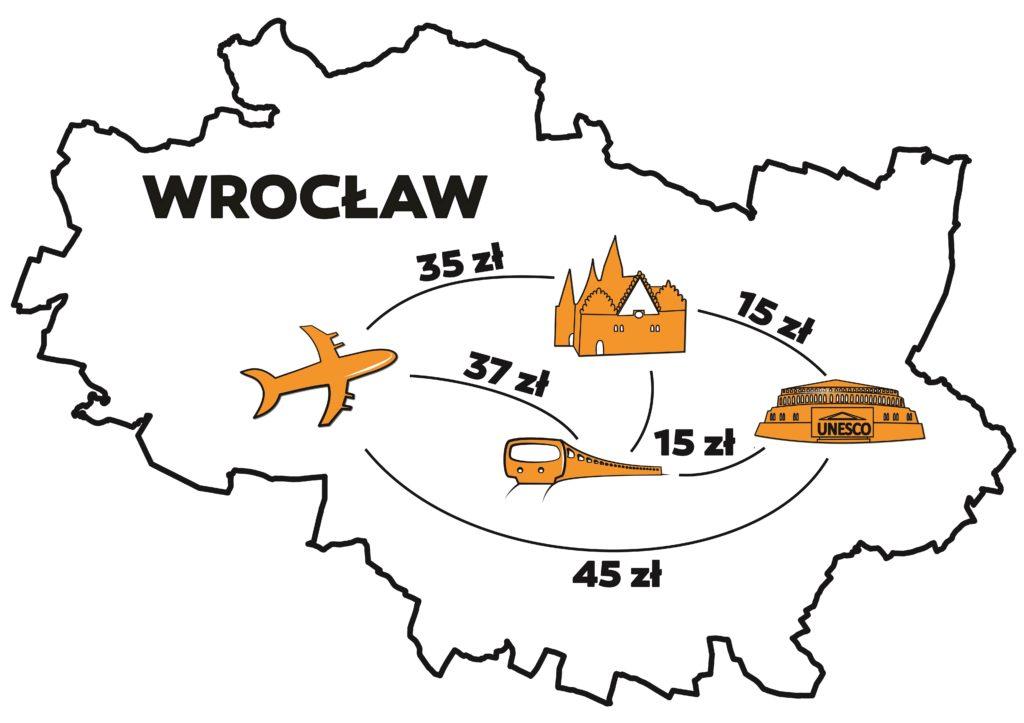 Link Taxi Wrocław - Korporacja Taksówkarska we Wrocławiu